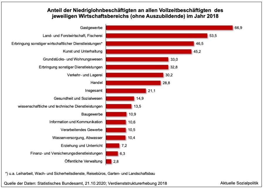 wie viele menschen arbeiten in deutschland